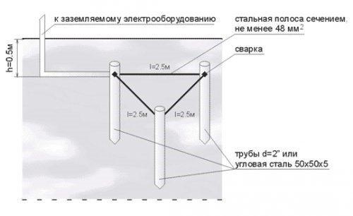 Схема заземления газового котла